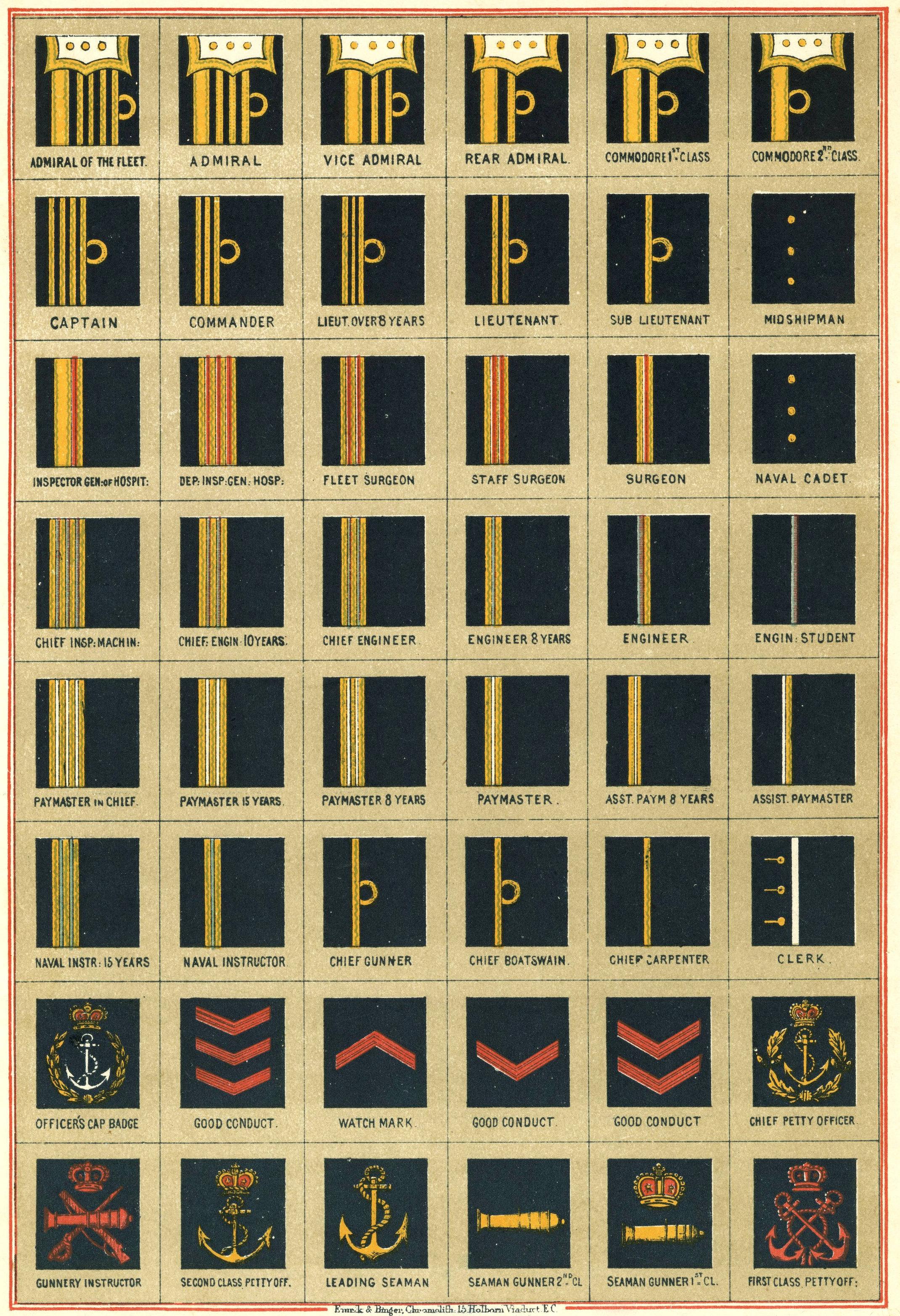 http://www.victorianweb.org/victorian/history/navy/4.jpg